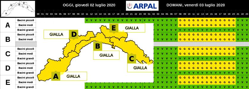 Meteo Liguria, domani allerta gialla, sabato rasserenamenti
