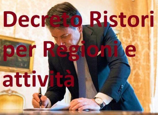 decreto ristori, franco vazio, Gian Mario Fragomeli